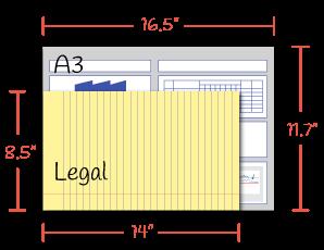 a3 paper versus legal paper