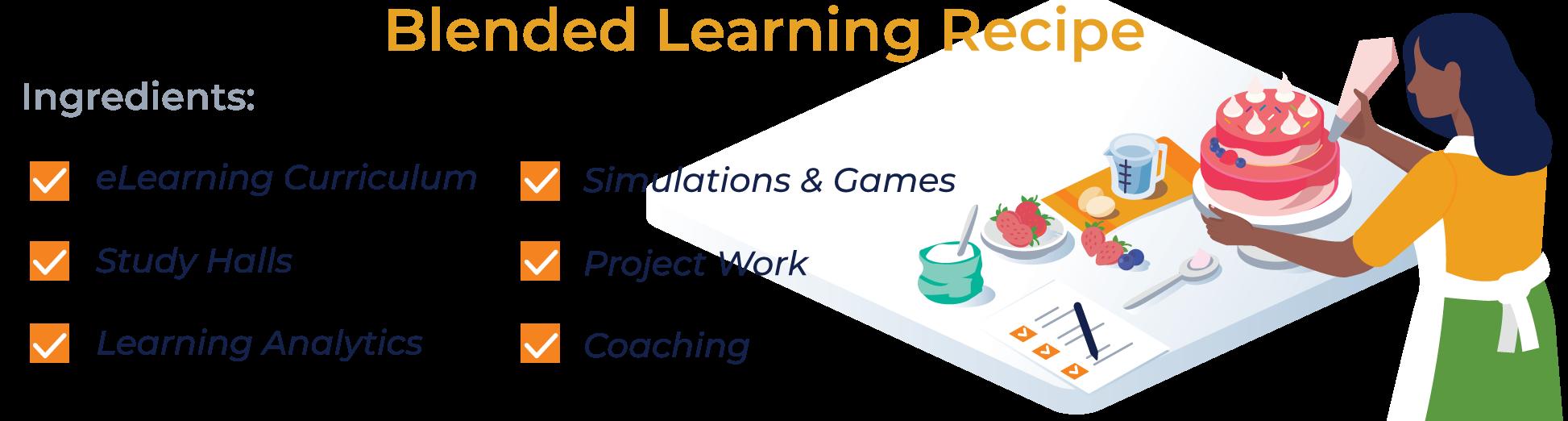 Blended Learning Recipe