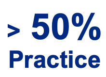 Greater than 50% practice