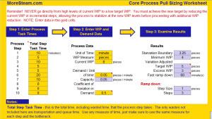 Core Process Pull