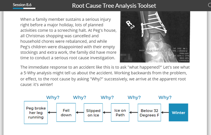 Root Cause Lesson Example