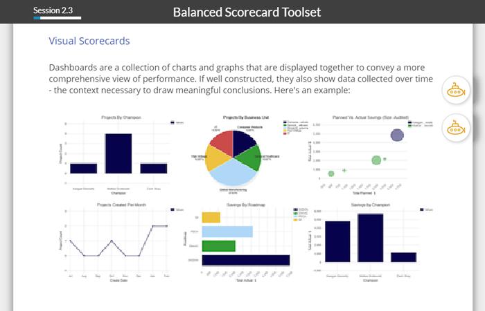 A Balanced Scorecard keeps...