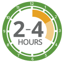 Sim Hours