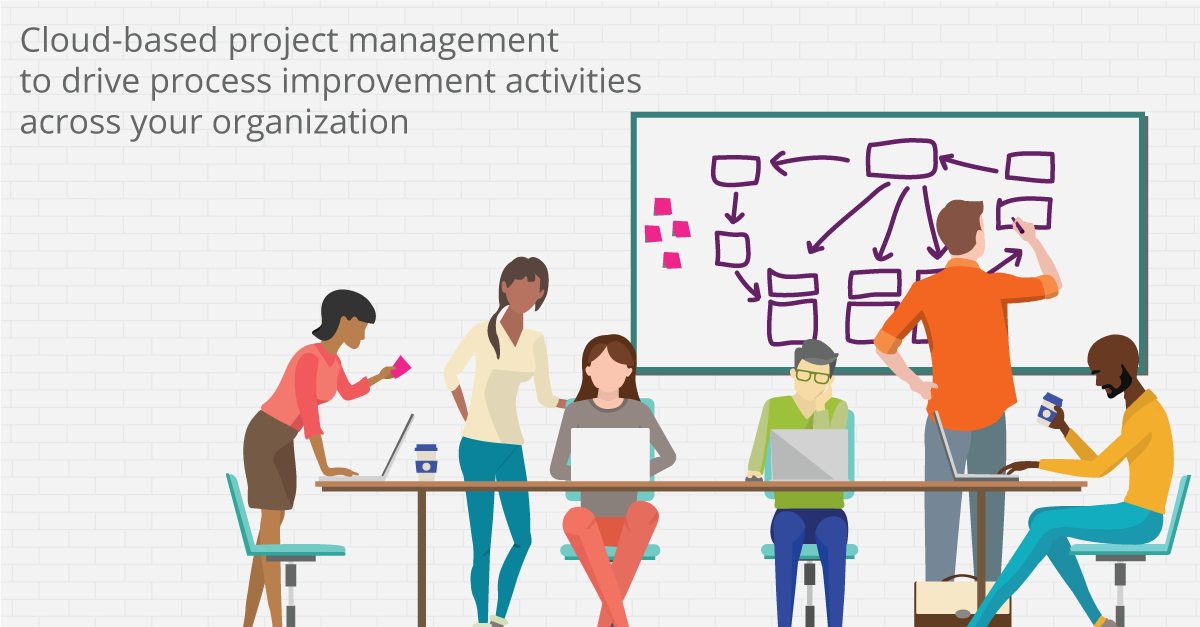 Lean Six Sigma Project Management   TRACtion® Software