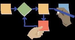 flow chart image